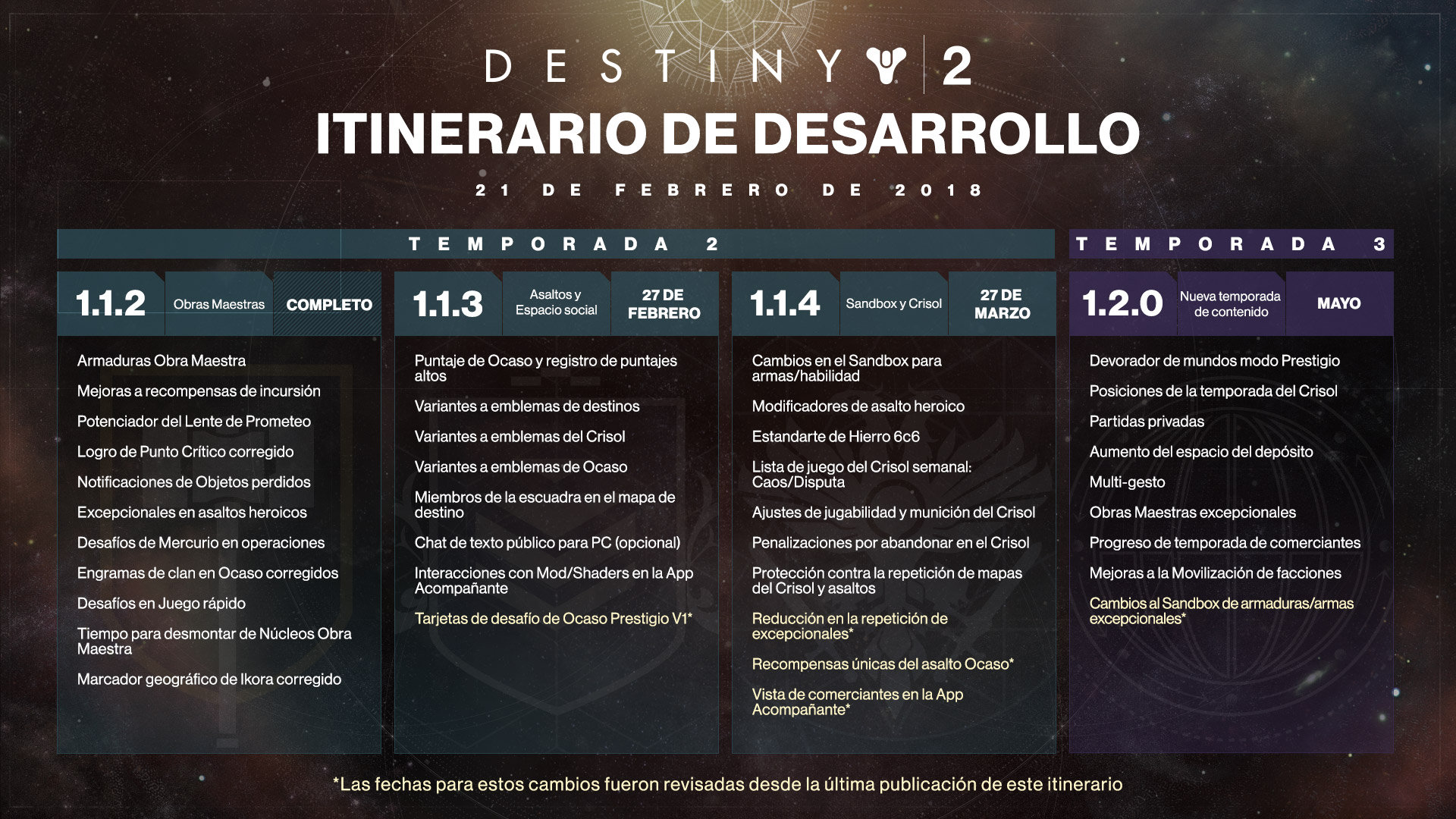 destiny-2_roadmap.jpg