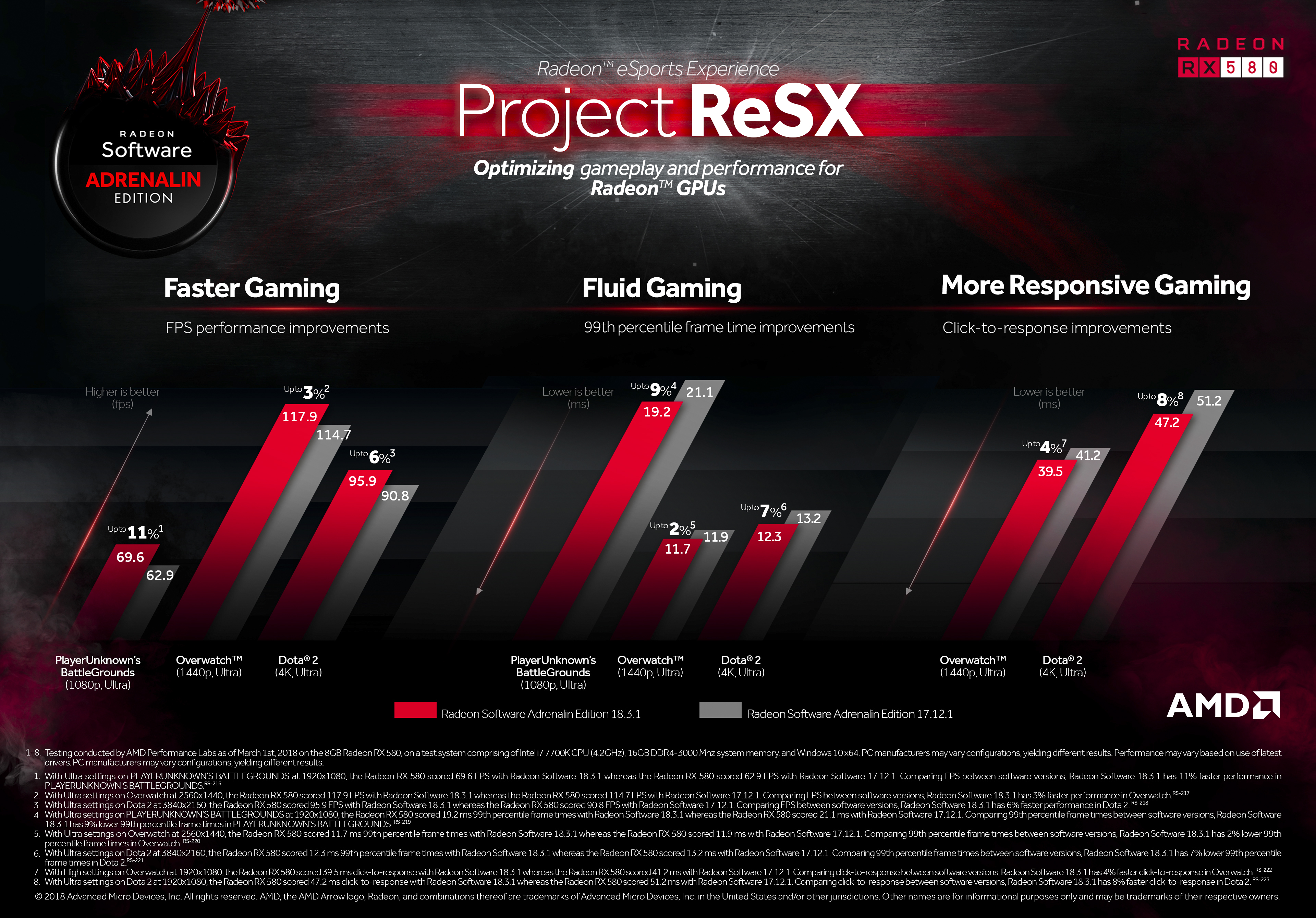 amd-Project-ReSX.jpg