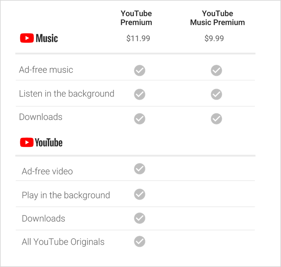 youtube-premium-youtube-music-